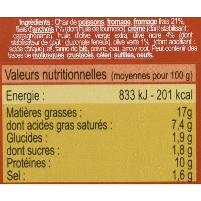 Mousse Anchois au Fromage Frais et Olives (5)