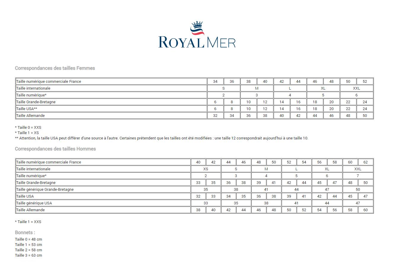 Guide des tailles Royal Mer