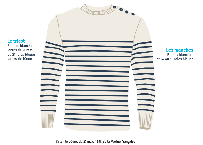 le pull marin
