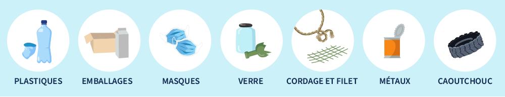 produits à déposer dans le bac à marée