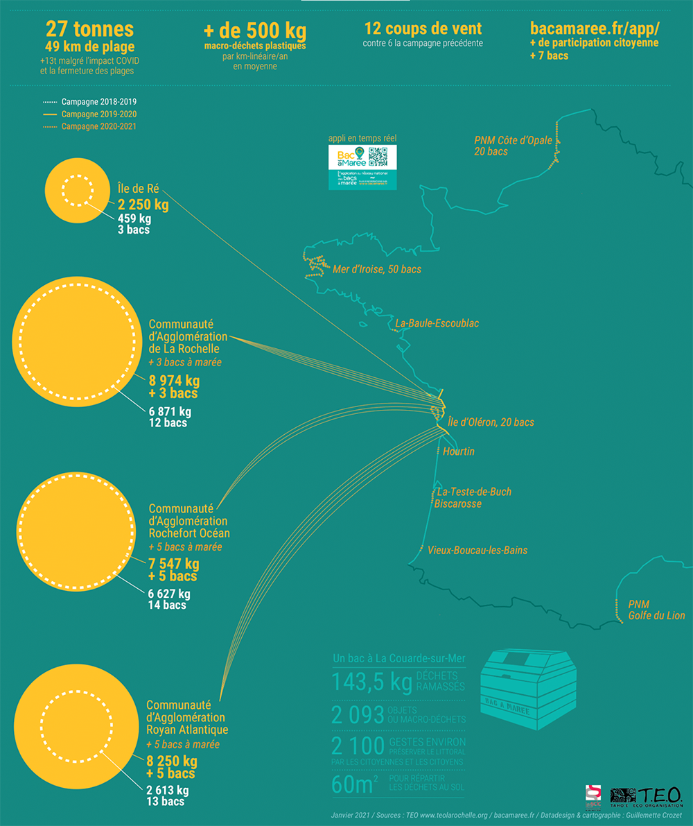 carte localisation des bacs à marée